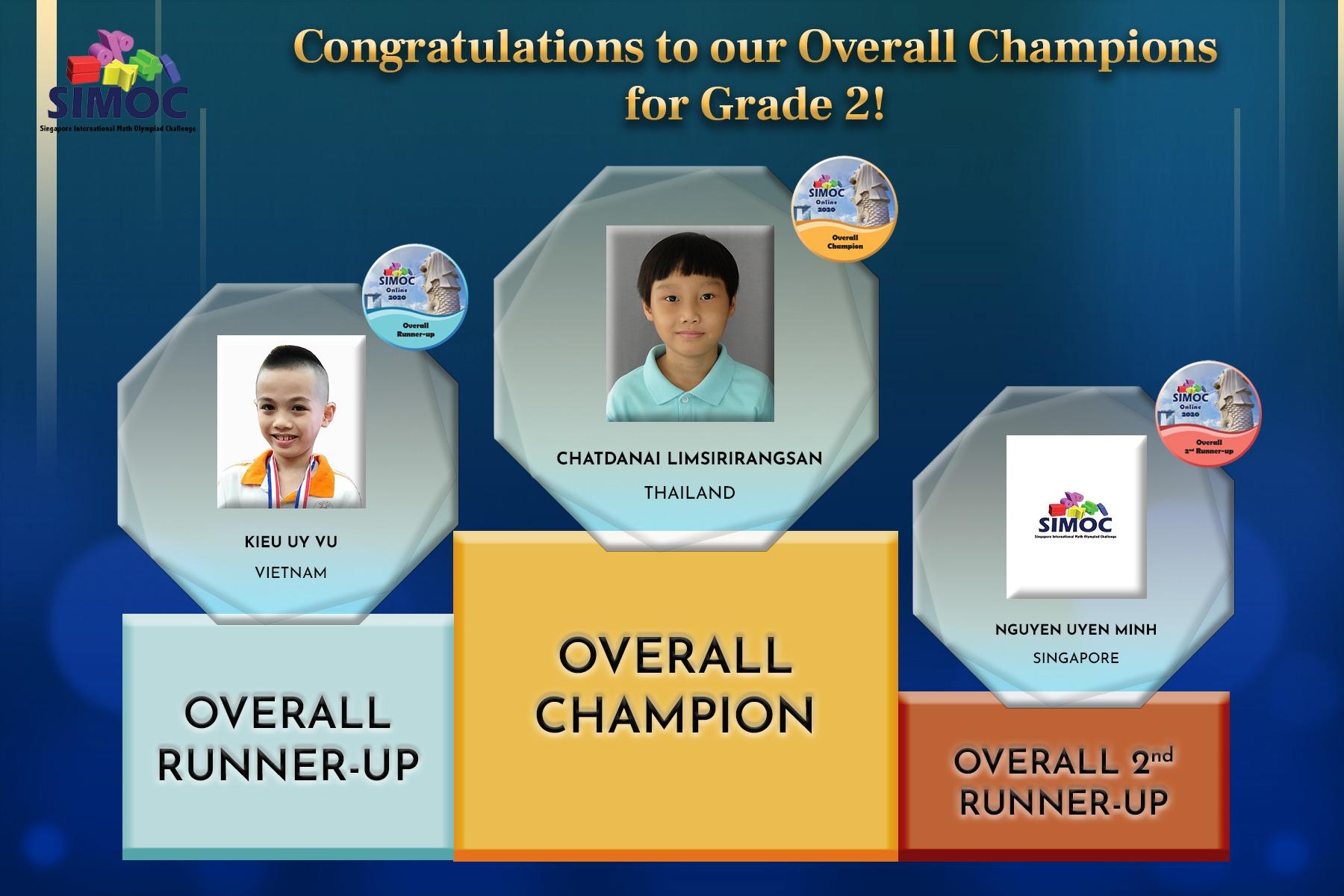 SIMOC Overall-Champion Grade2