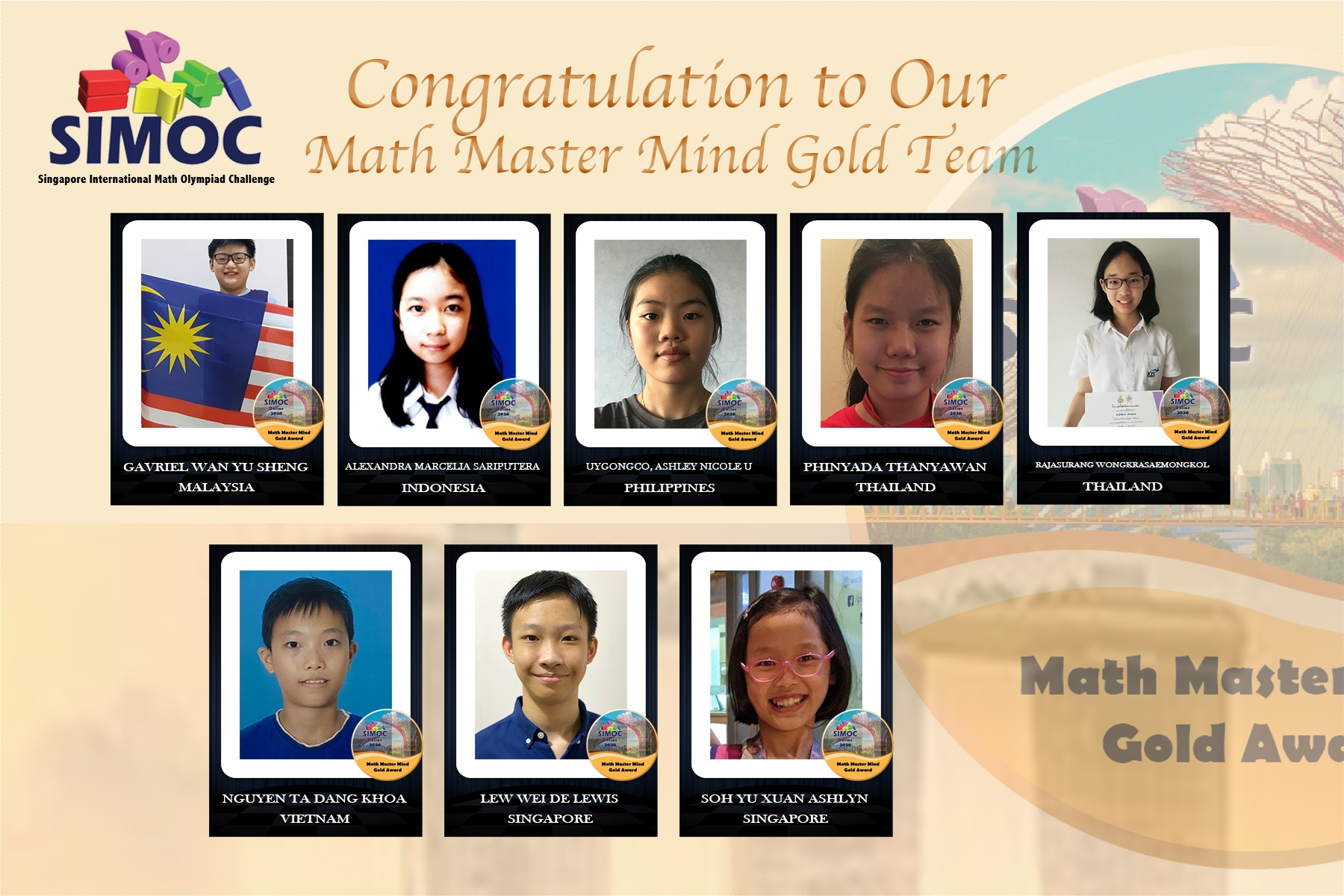 SIMOC-Math-Master-Mind-Middle-division-Gold-1